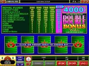 Double Double Bonus Poker microgaming